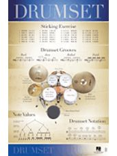 Drumset Poster